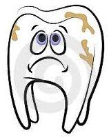Tooth Cavities Fillings Chandler Gilbert AZ 85225